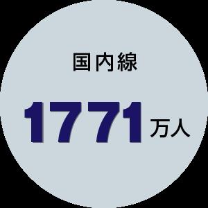 国内線1771万人